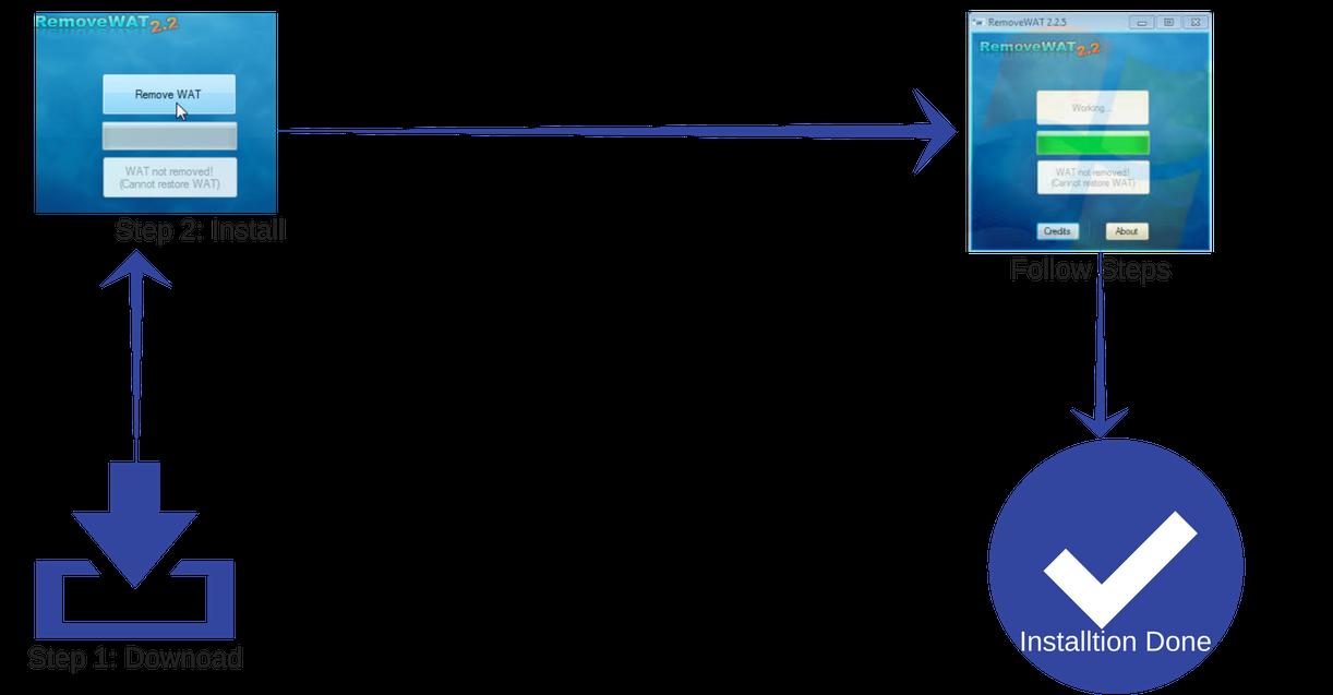 RemoveWat 2.2.9 Activator Crack + Free Download 2020 { Updated }